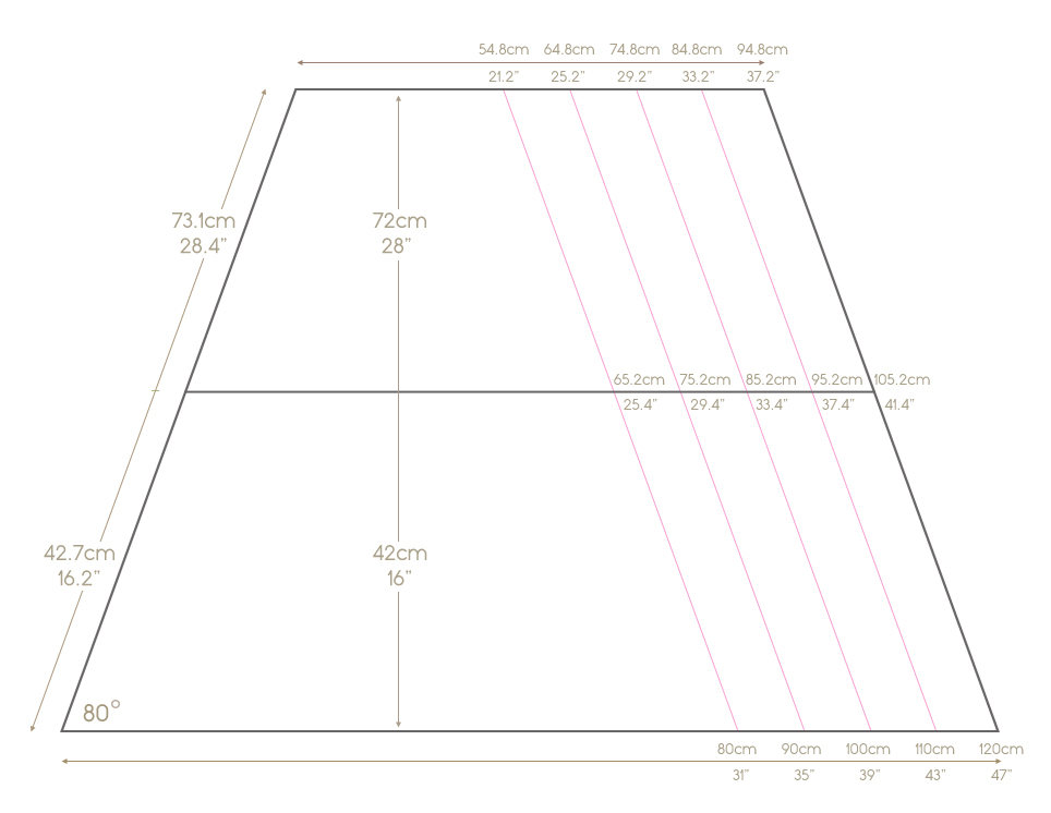 Cross Tables Cheat Sheet   Review Home Decor